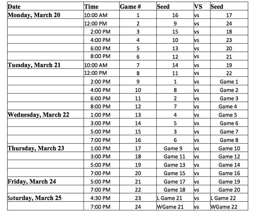 NJCAA - Women's Championship - Schedule